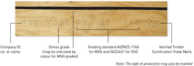 Timber Marking Guide